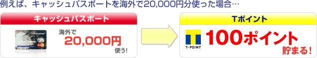 Tポイント積算例画像